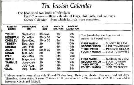 Hebrew Calendar Answers In Torah