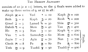 alfabethebrew